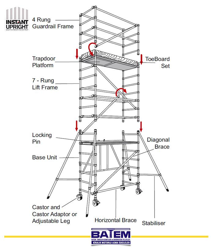 economy tractor wiring diagram